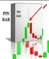 Projeto Pinbar v4.0