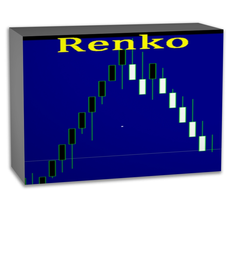 Renko Chart - Live MT5