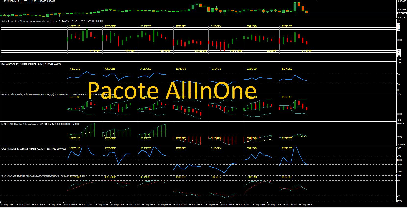 Pacote_AllInOne.png
